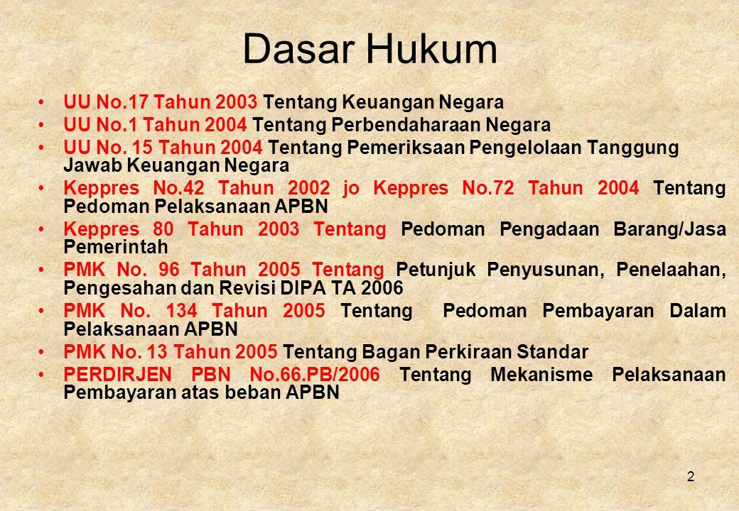Dasar Hukum UU No.17 Tahun 2003 Tentang Keuangan Negara