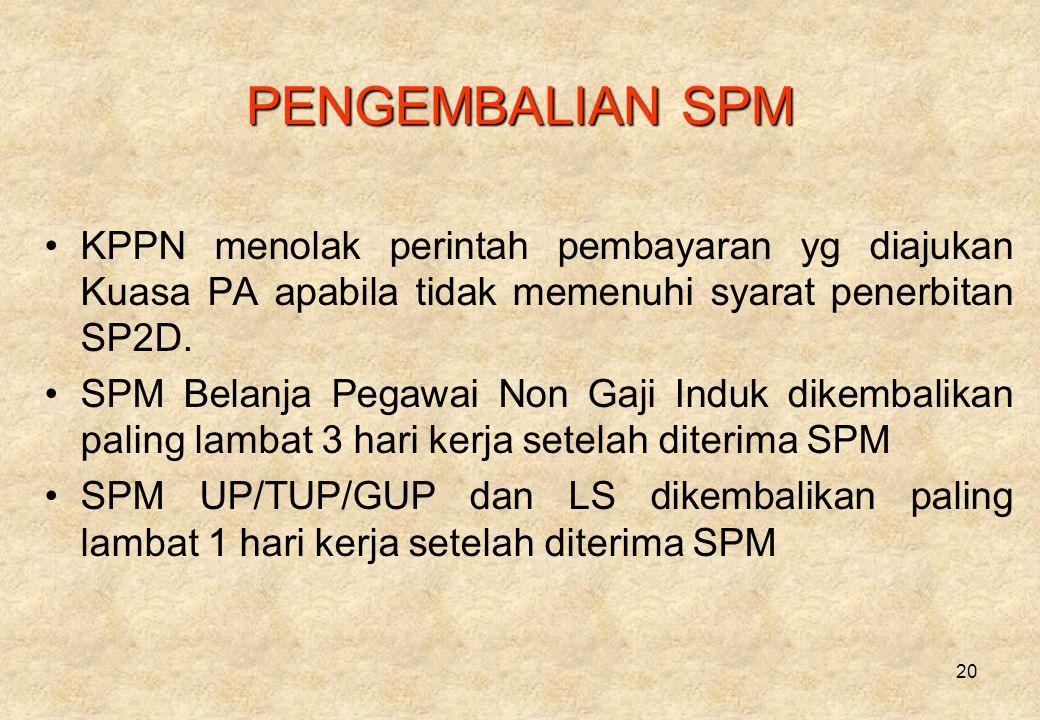 PENGEMBALIAN SPM KPPN menolak perintah pembayaran yg diajukan Kuasa PA apabila tidak memenuhi syarat penerbitan SP2D.