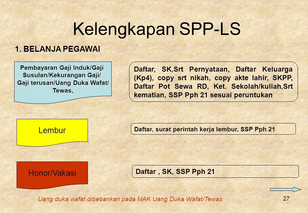 Kelengkapan SPP-LS 1. BELANJA PEGAWAI Lembur Honor/Vakasi