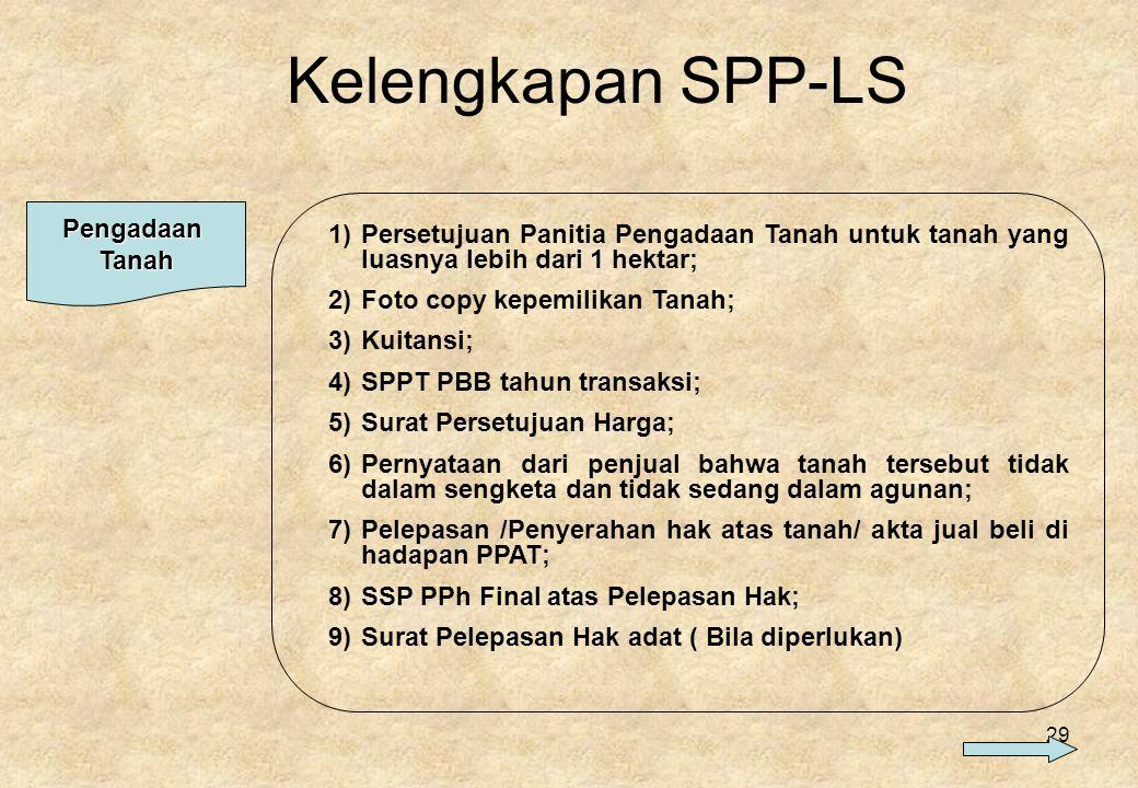 Kelengkapan SPP-LS Pengadaan