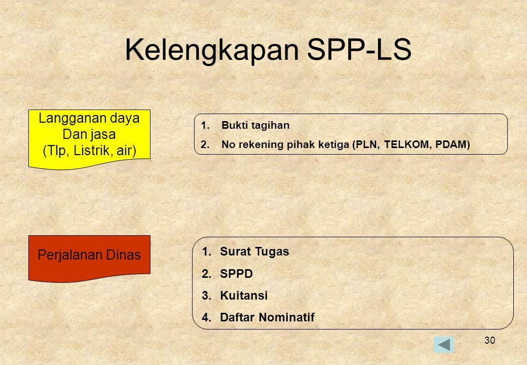 Kelengkapan SPP-LS Langganan daya Dan jasa (Tlp, Listrik, air)