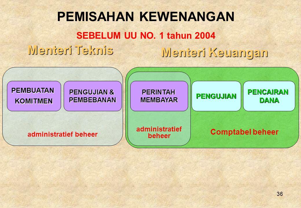 administratief beheer