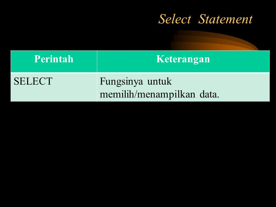 Select Statement Perintah Keterangan SELECT