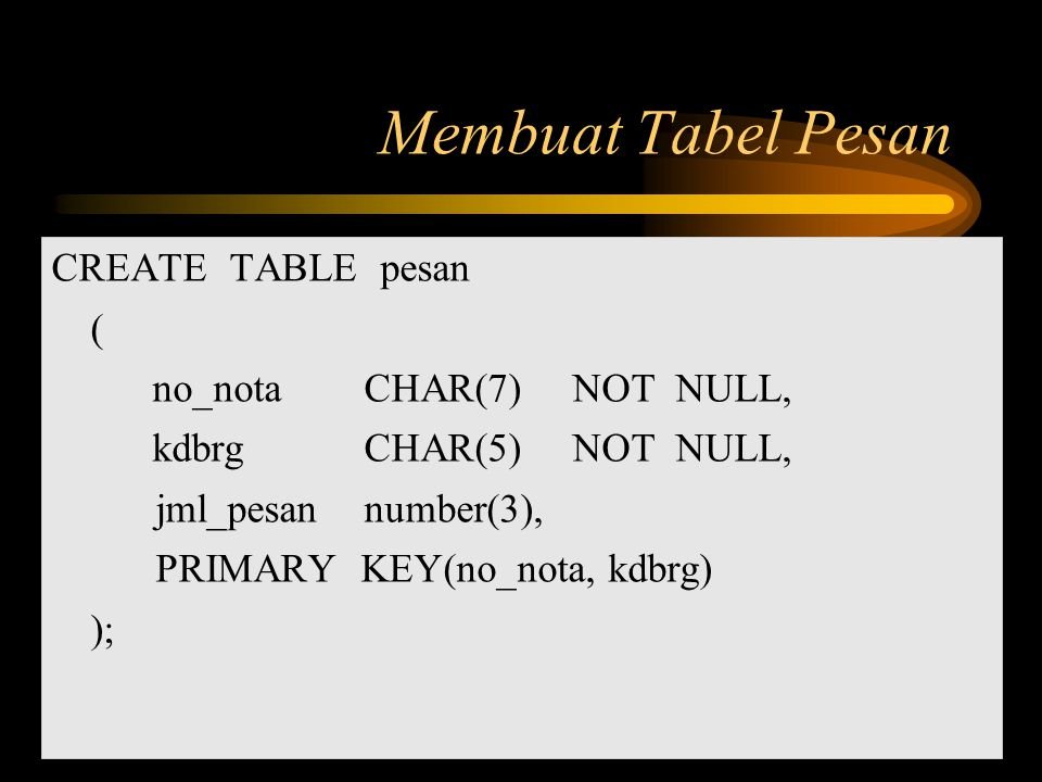 Membuat Tabel Pesan CREATE TABLE pesan ( no_nota CHAR(7) NOT NULL,