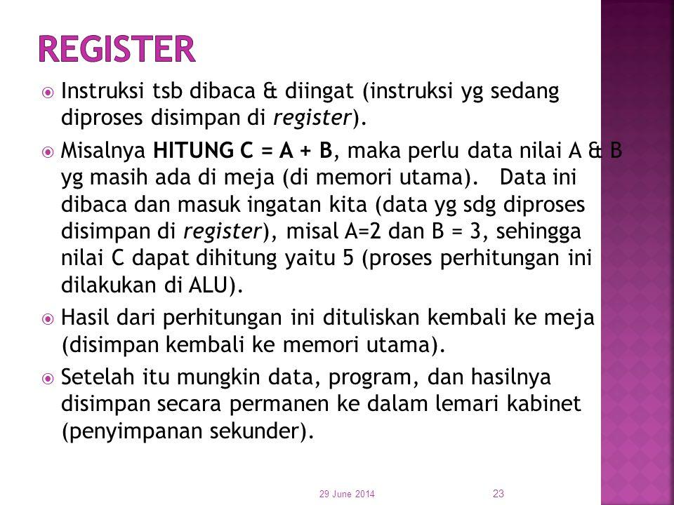 Register Instruksi tsb dibaca & diingat (instruksi yg sedang diproses disimpan di register).