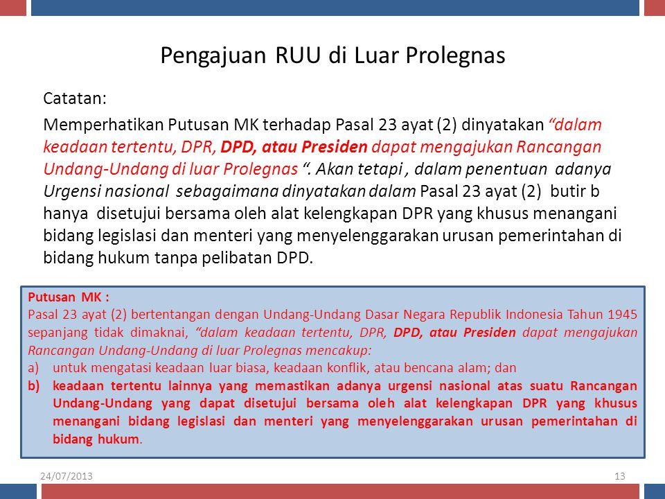 Pengajuan RUU di Luar Prolegnas