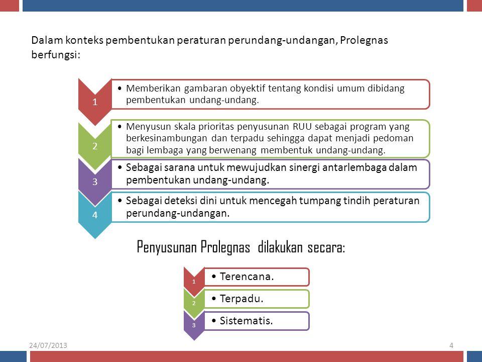 Penyusunan Prolegnas dilakukan secara: