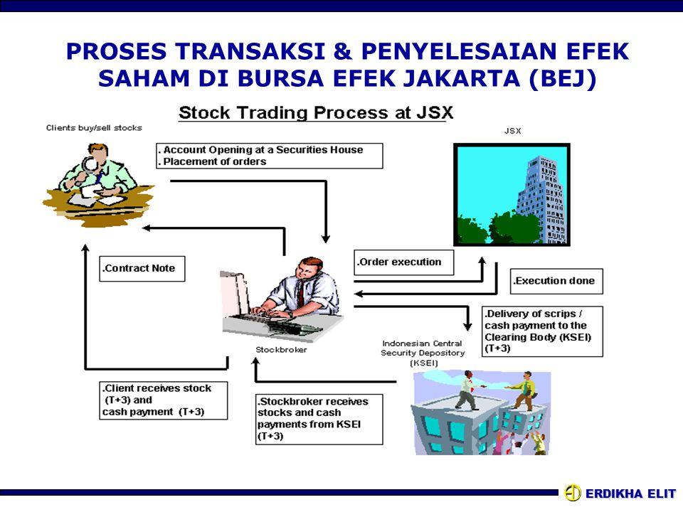PROSES TRANSAKSI & PENYELESAIAN EFEK SAHAM DI BURSA EFEK JAKARTA (BEJ)