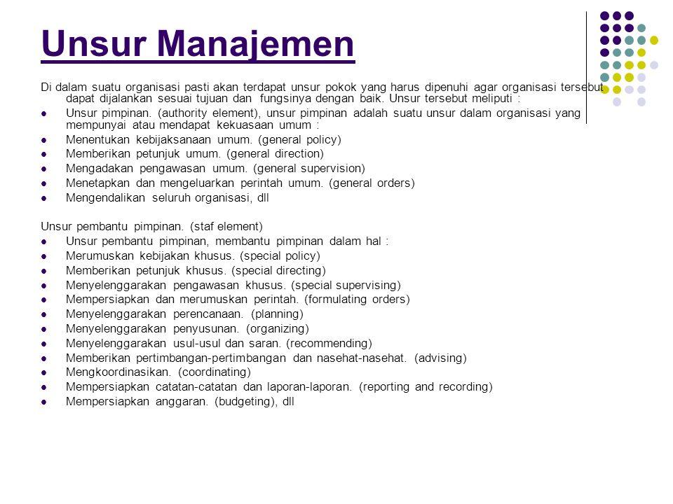 Unsur Manajemen