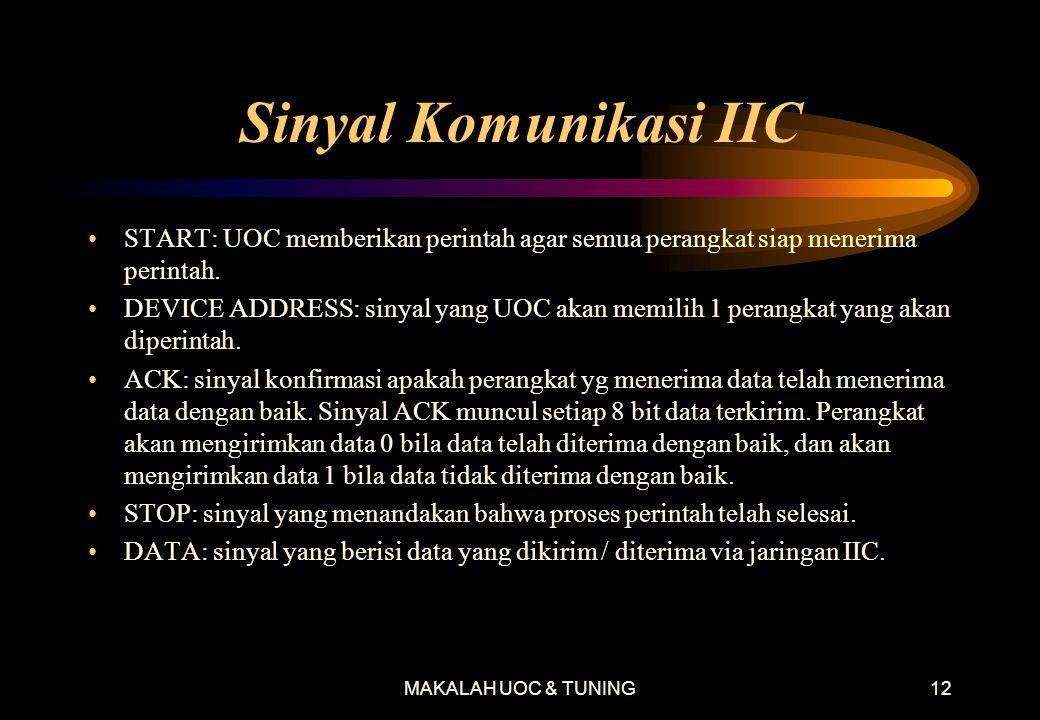 Sinyal Komunikasi IIC START: UOC memberikan perintah agar semua perangkat siap menerima perintah.