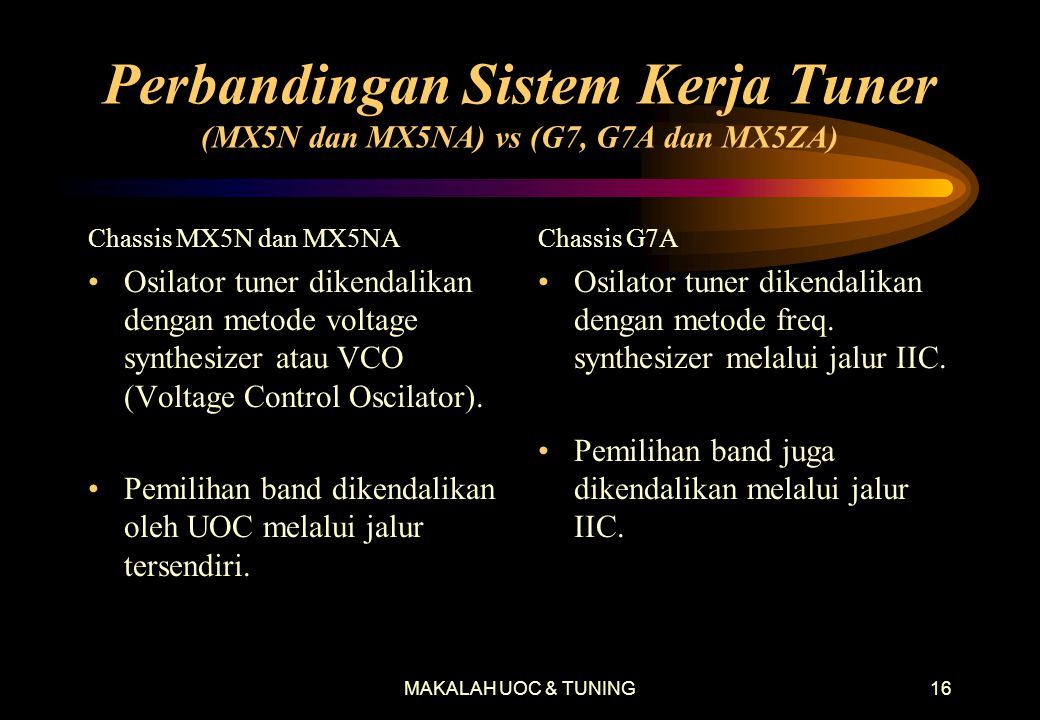 Perbandingan Sistem Kerja Tuner (MX5N dan MX5NA) vs (G7, G7A dan MX5ZA)