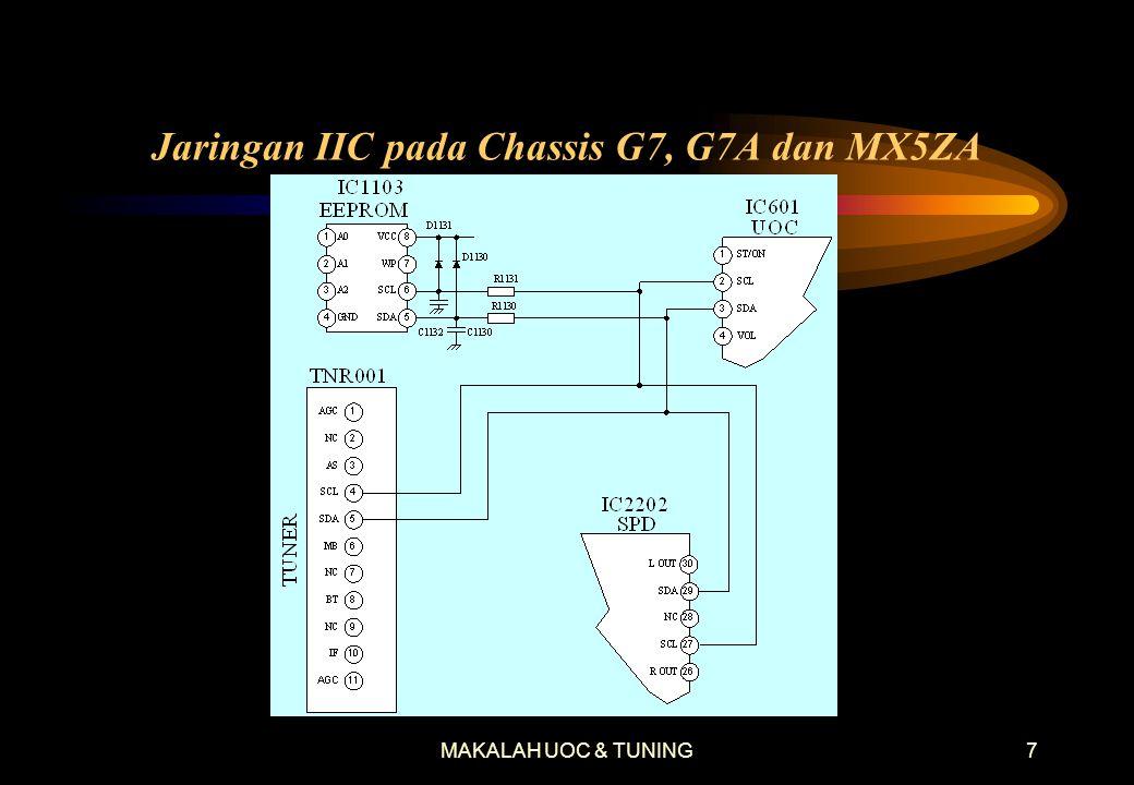 Jaringan IIC pada Chassis G7, G7A dan MX5ZA