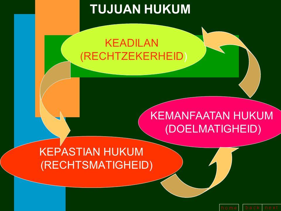 KEPASTIAN HUKUM (RECHTSMATIGHEID)