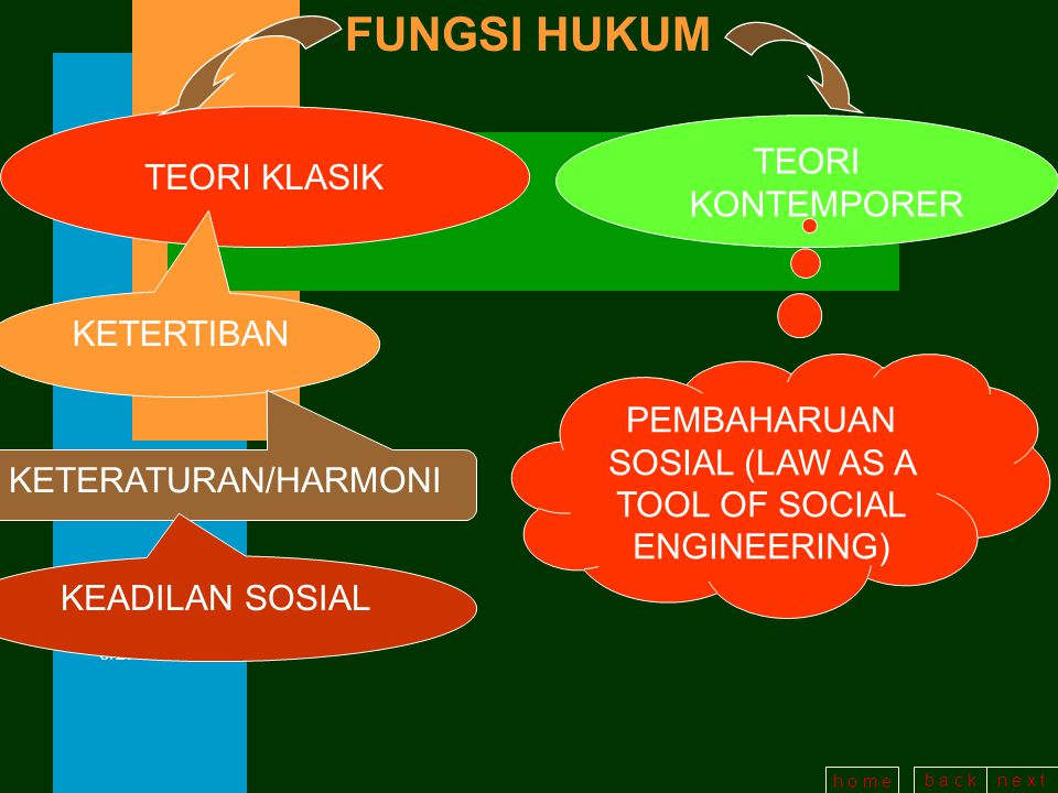 PEMBAHARUAN SOSIAL (LAW AS A TOOL OF SOCIAL ENGINEERING)