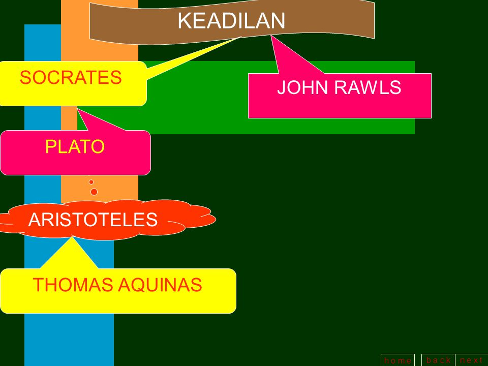 KEADILAN SOCRATES JOHN RAWLS PLATO ARISTOTELES THOMAS AQUINAS 4/3/2017