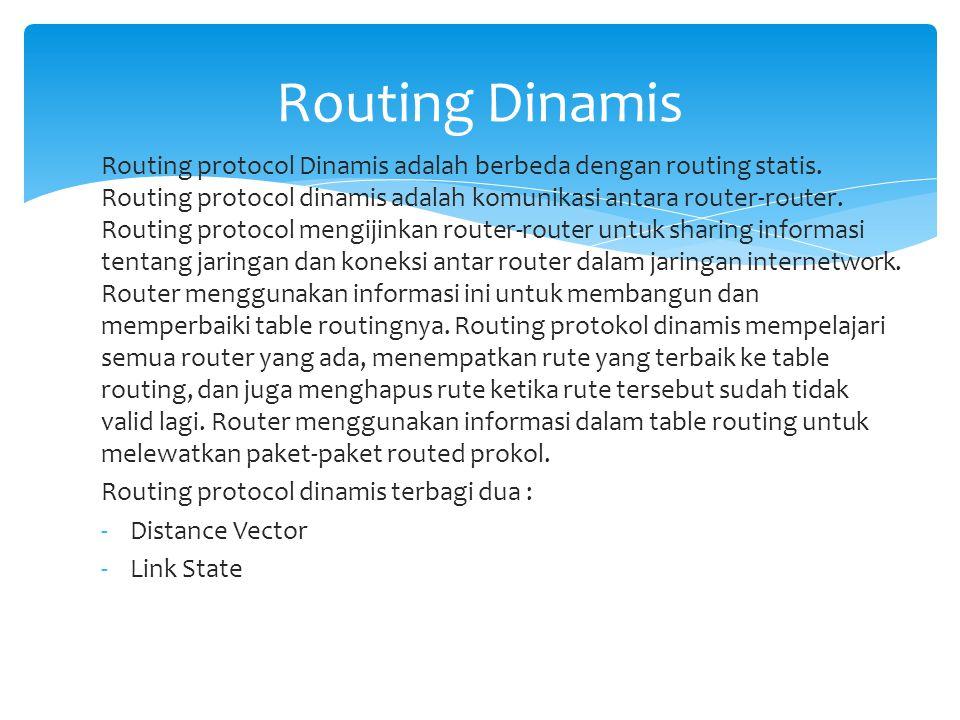 Routing Dinamis