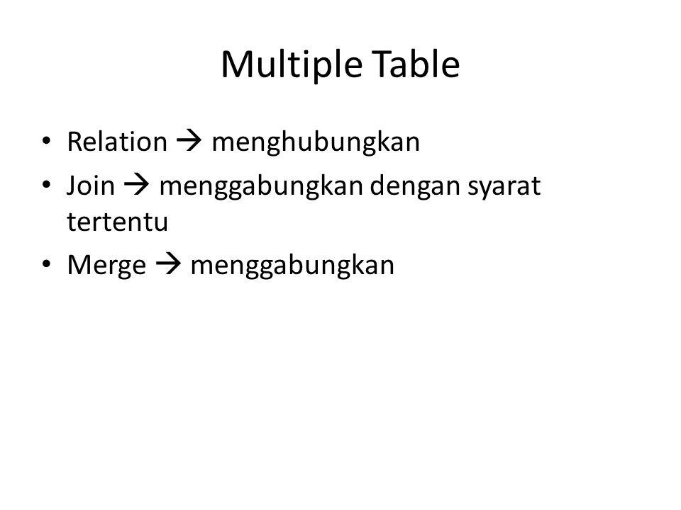 Multiple Table Relation  menghubungkan