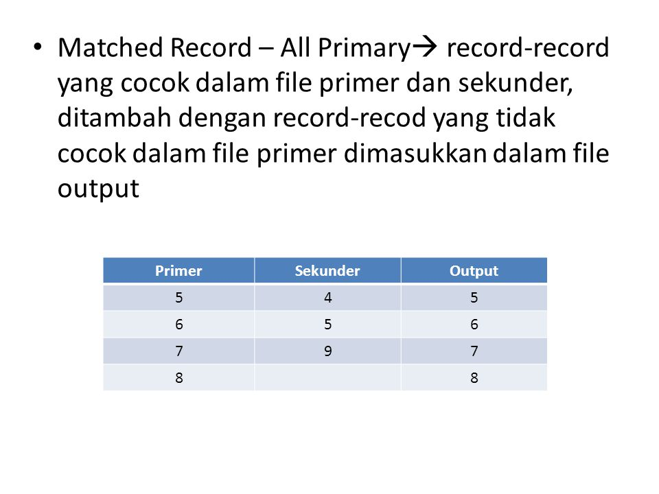 Matched Record – All Primary record-record yang cocok dalam file primer dan sekunder, ditambah dengan record-recod yang tidak cocok dalam file primer dimasukkan dalam file output