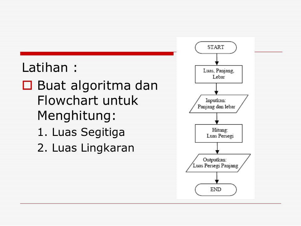 Buat algoritma dan Flowchart untuk Menghitung: