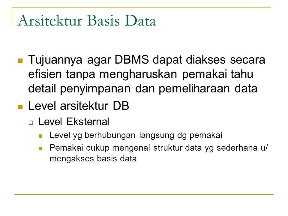 Arsitektur Basis Data Tujuannya agar DBMS dapat diakses secara efisien tanpa mengharuskan pemakai tahu detail penyimpanan dan pemeliharaan data.