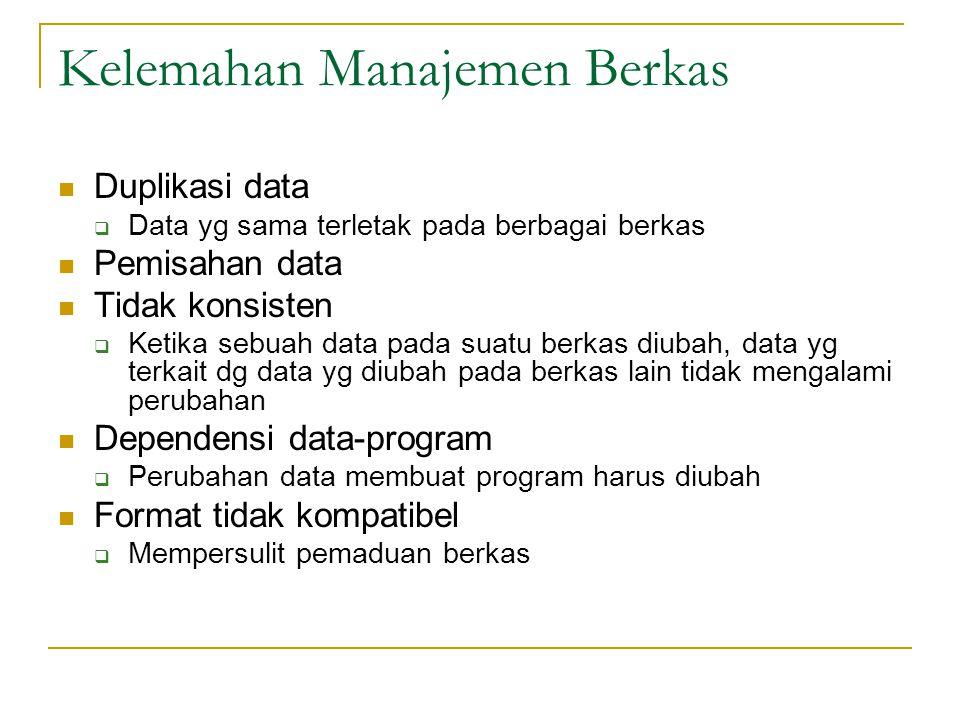 Kelemahan Manajemen Berkas