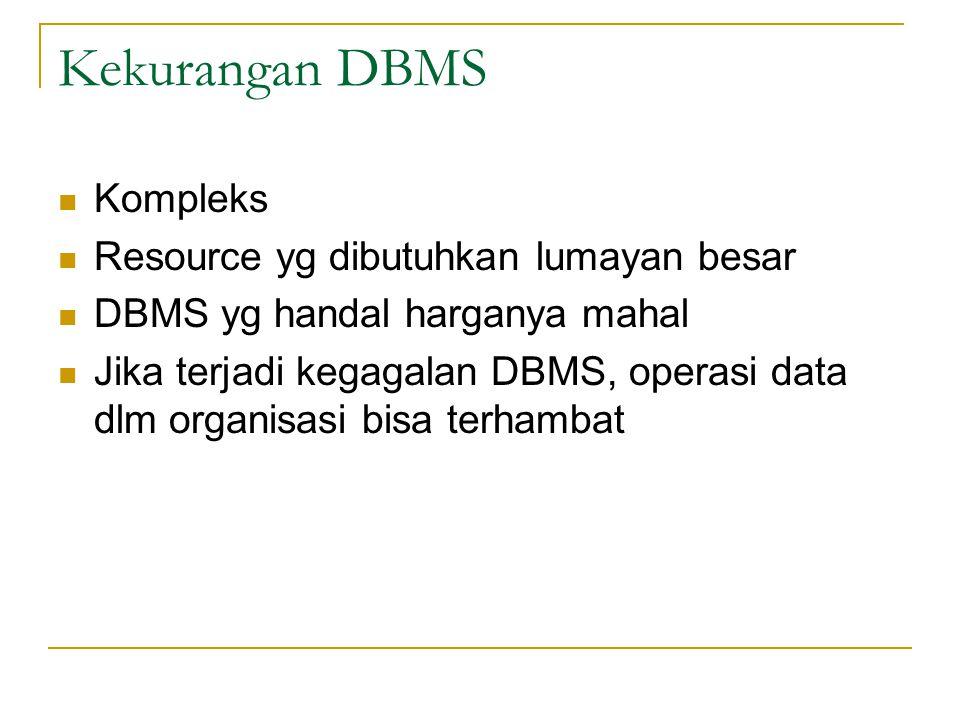 Kekurangan DBMS Kompleks Resource yg dibutuhkan lumayan besar