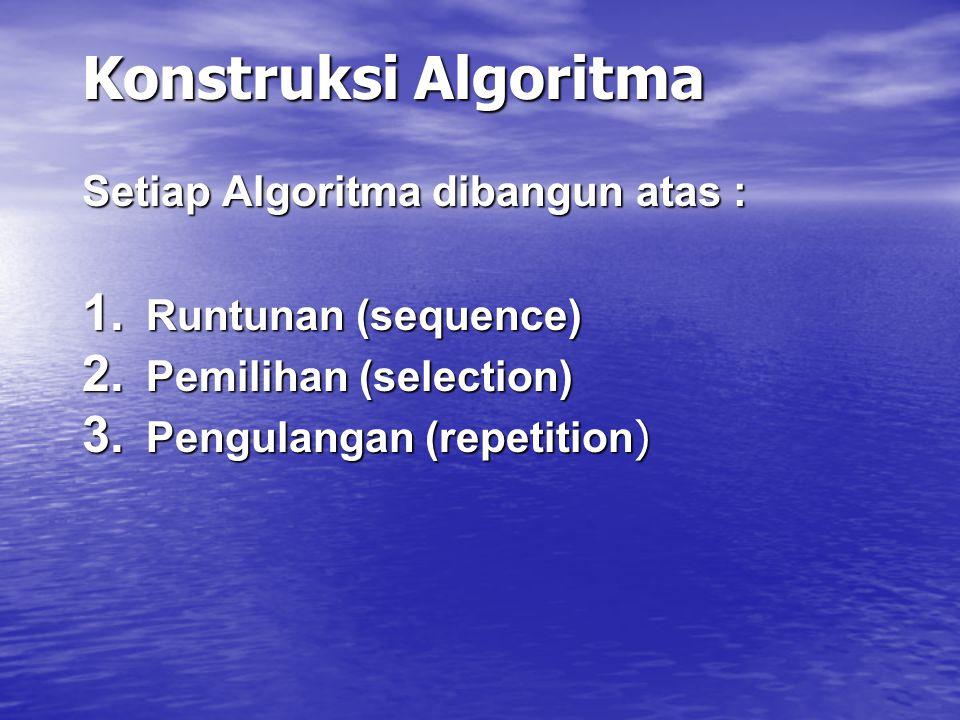 Konstruksi Algoritma Setiap Algoritma dibangun atas :