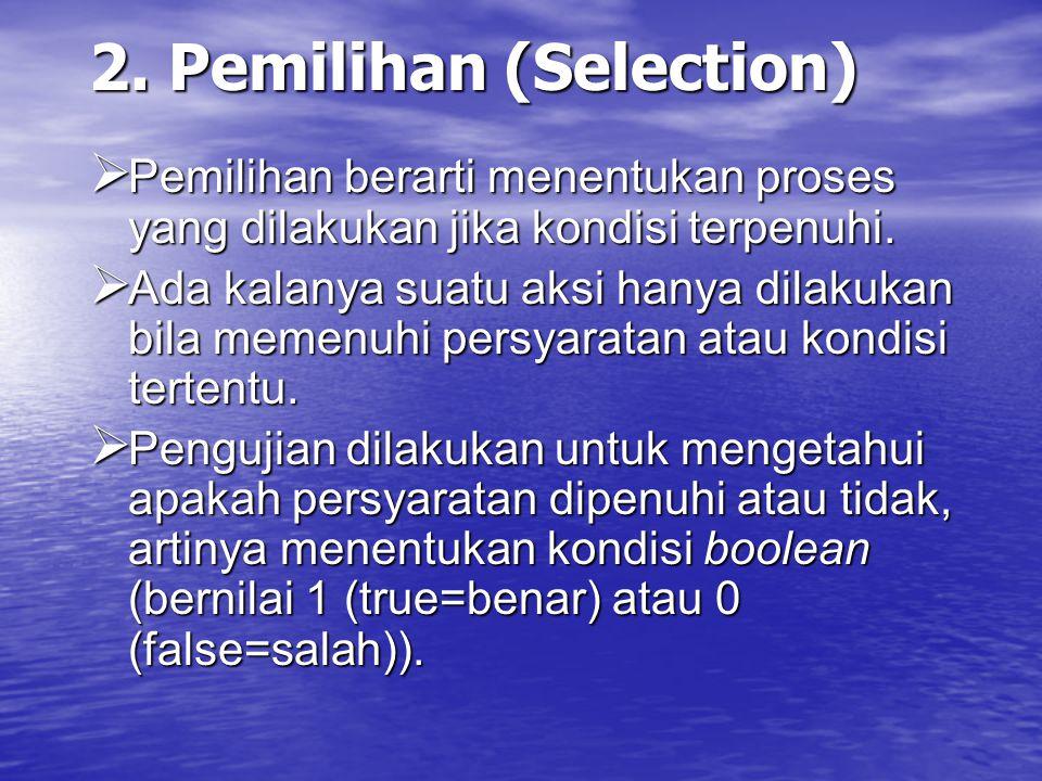 2. Pemilihan (Selection)