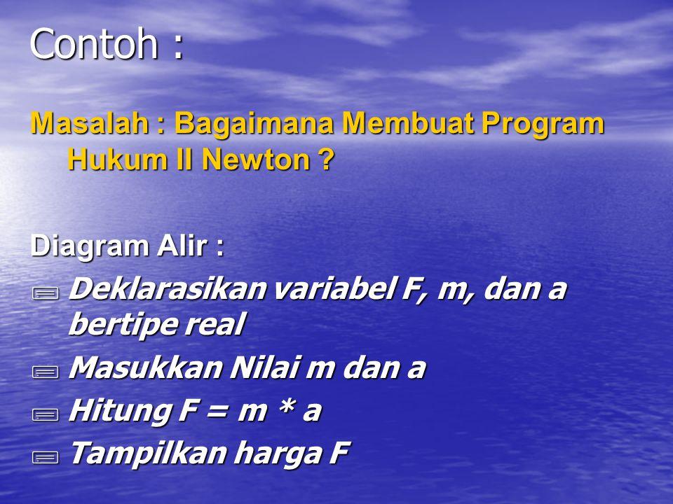 Contoh : Masalah : Bagaimana Membuat Program Hukum II Newton
