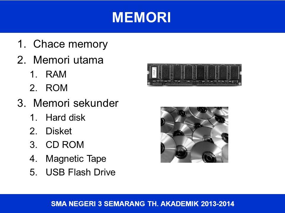 MEMORI Chace memory Memori utama Memori sekunder RAM ROM Hard disk