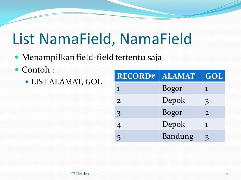 List NamaField, NamaField
