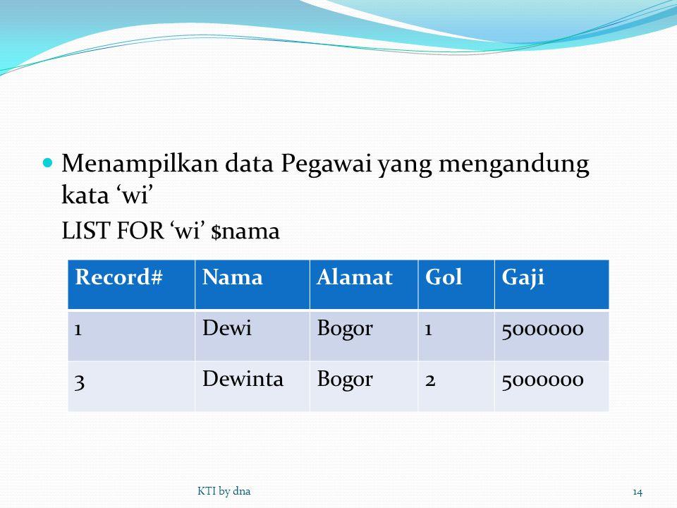 Menampilkan data Pegawai yang mengandung kata 'wi'