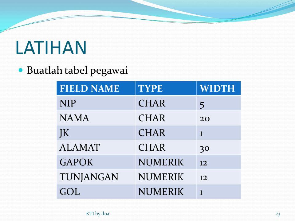 LATIHAN Buatlah tabel pegawai FIELD NAME TYPE WIDTH NIP CHAR 5 NAMA 20