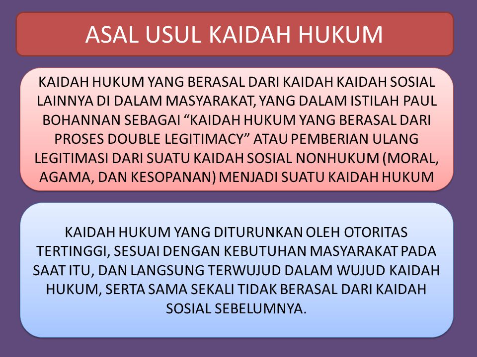 ASAL USUL KAIDAH HUKUM