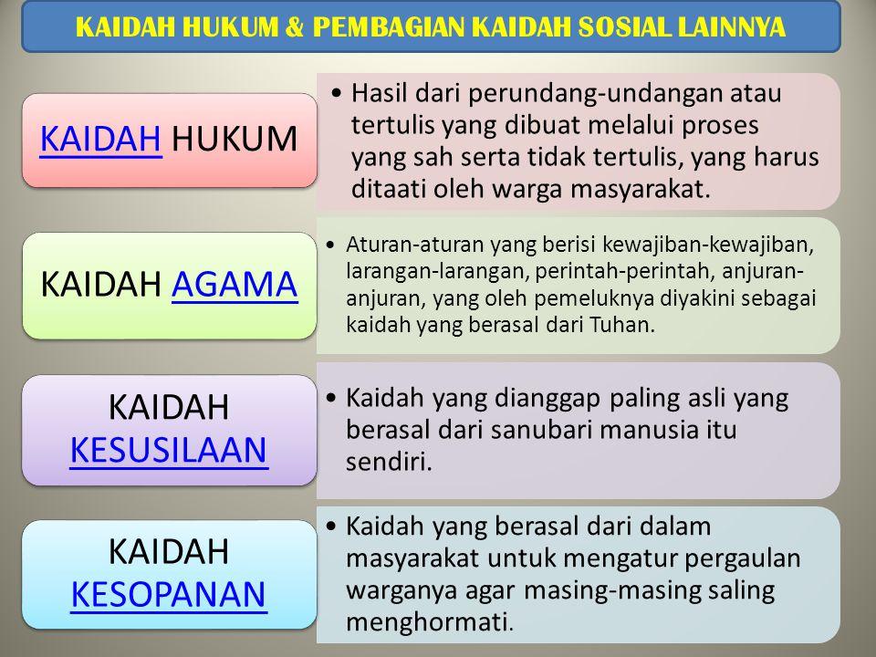 KAIDAH HUKUM & PEMBAGIAN KAIDAH SOSIAL LAINNYA