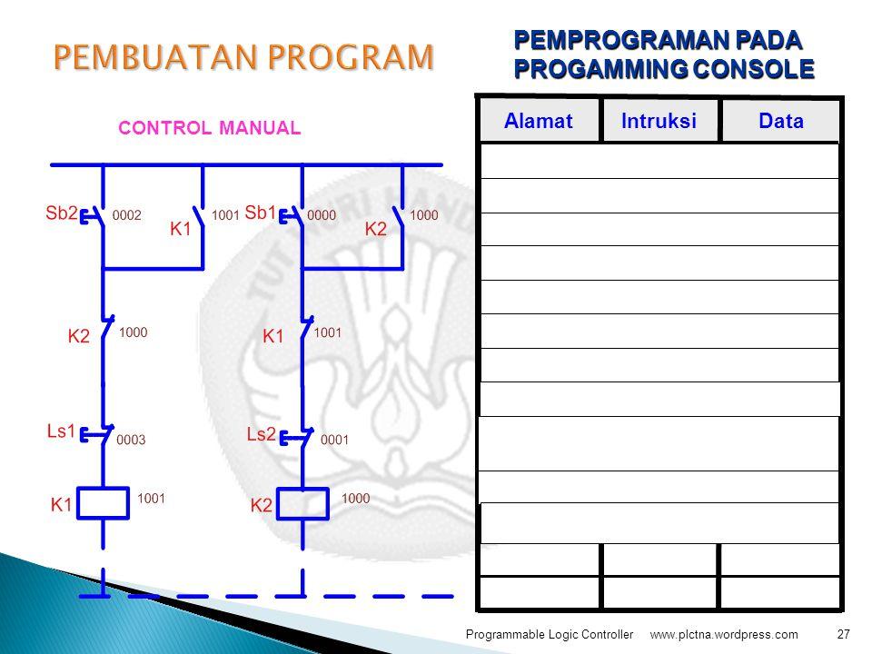 PEMBUATAN PROGRAM PEMPROGRAMAN PADA PROGAMMING CONSOLE END 00010 1000