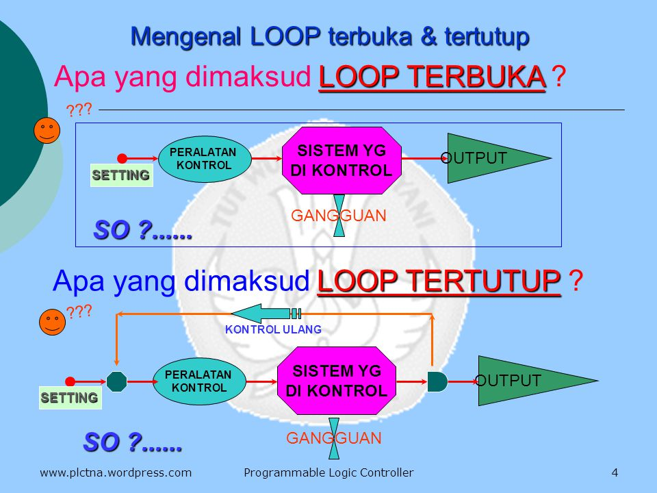 Mengenal LOOP terbuka & tertutup