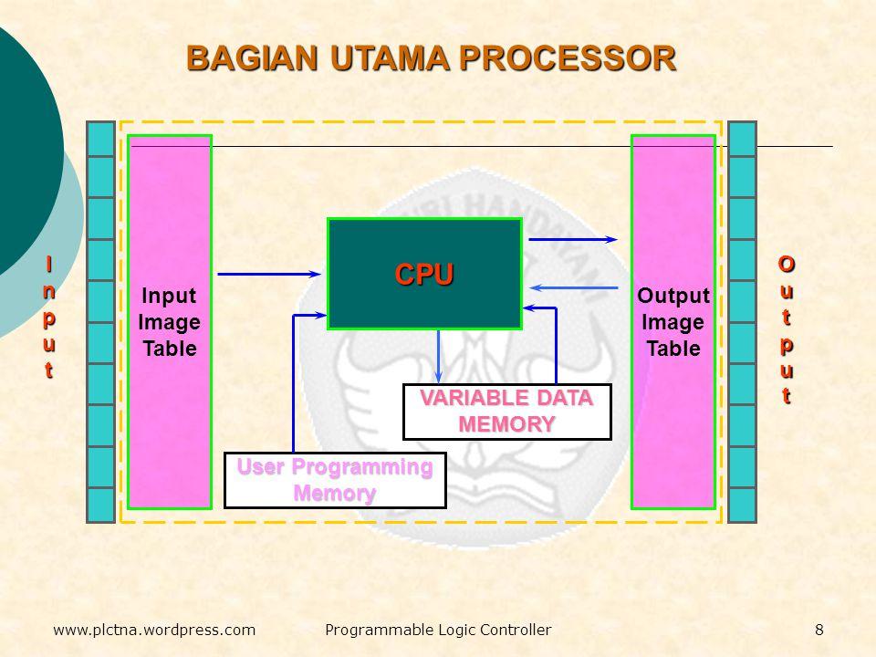 BAGIAN UTAMA PROCESSOR User Programming Memory