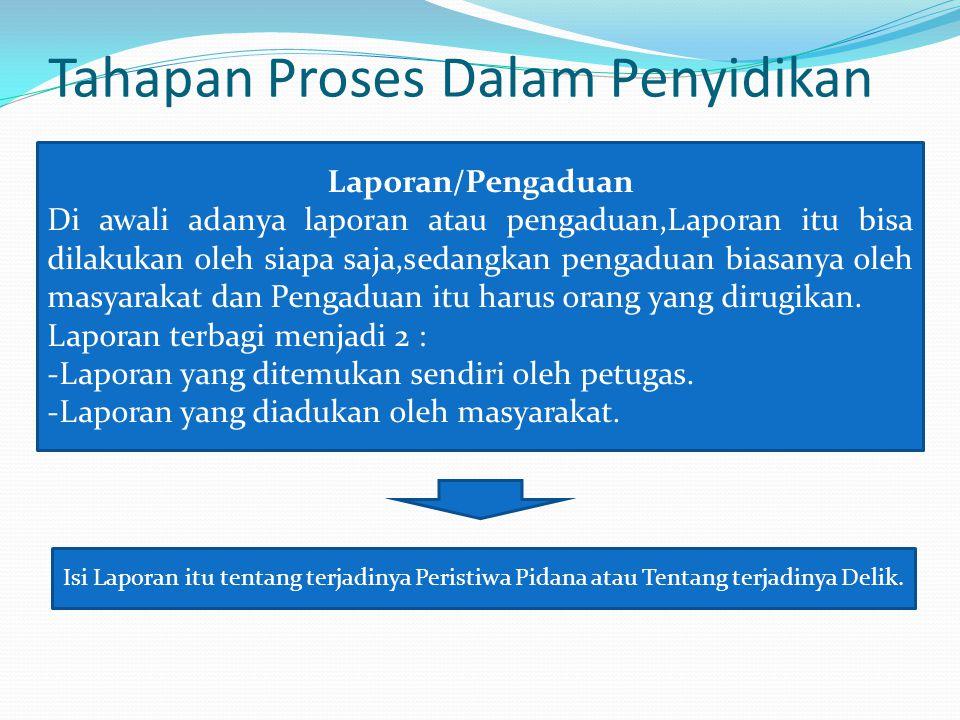 Tahapan Proses Dalam Penyidikan