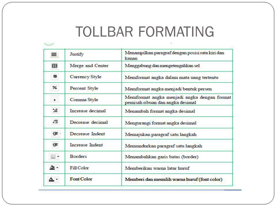 TOLLBAR FORMATING