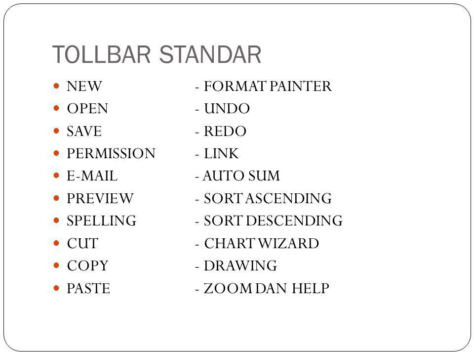 TOLLBAR STANDAR NEW - FORMAT PAINTER OPEN - UNDO SAVE - REDO