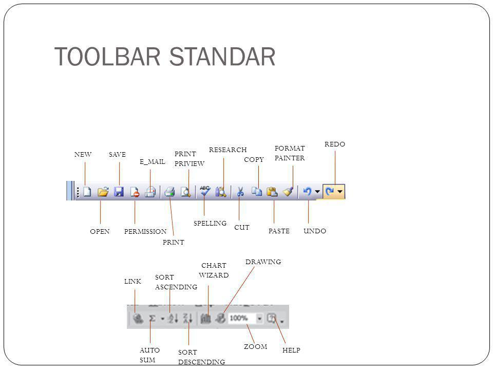 TOOLBAR STANDAR REDO FORMAT PAINTER RESEARCH COPY NEW SAVE