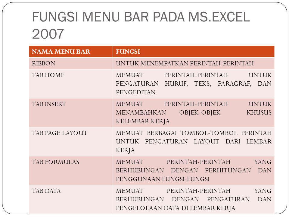 FUNGSI MENU BAR PADA MS.EXCEL 2007