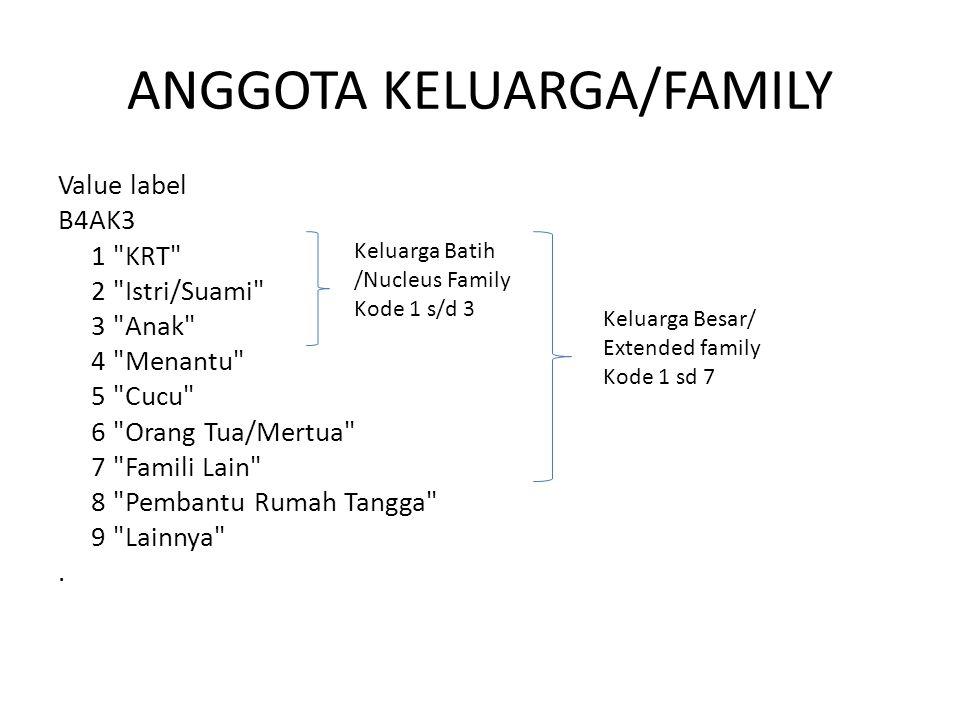 ANGGOTA KELUARGA/FAMILY