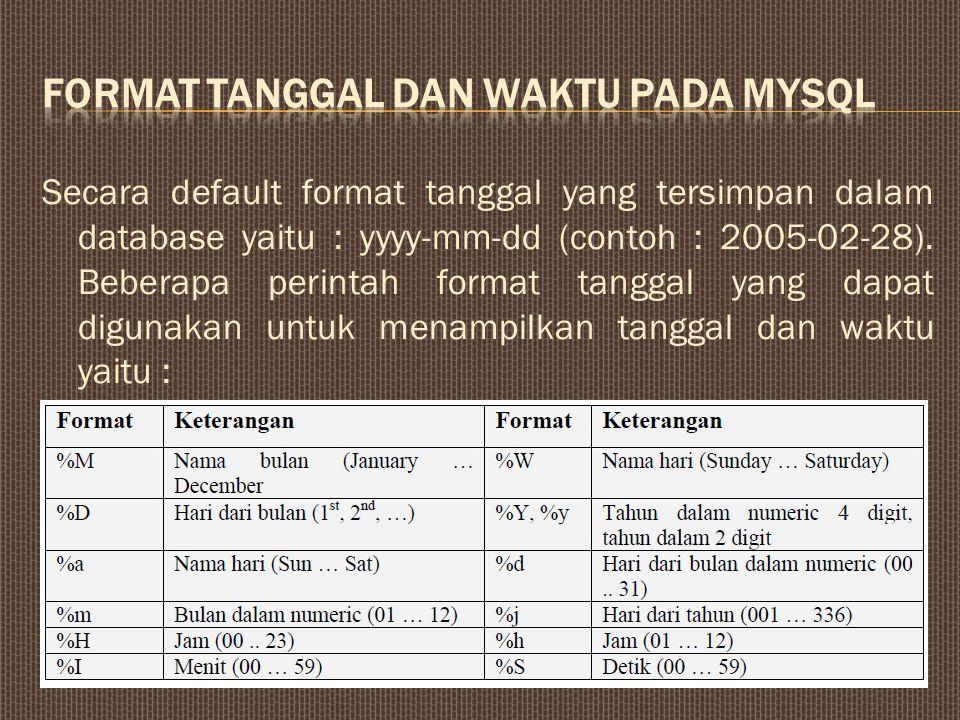 Format Tanggal dan Waktu pada mySQL