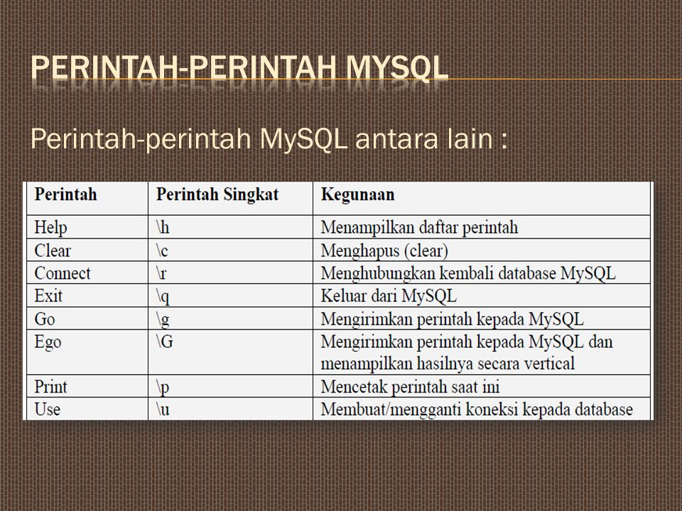 Perintah-perintah MySQL