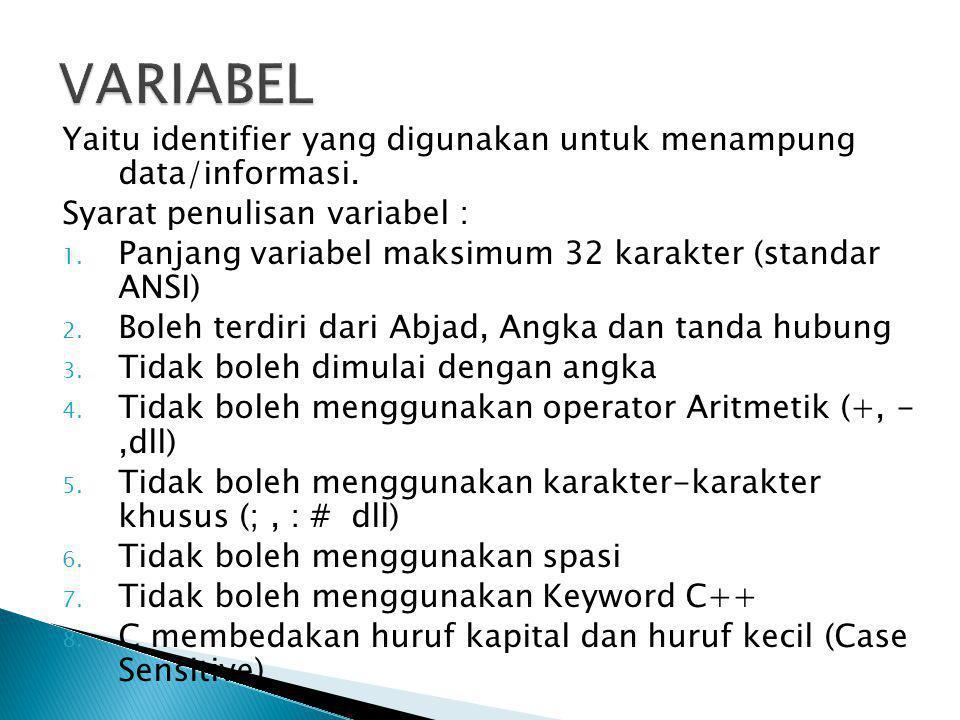 VARIABEL Yaitu identifier yang digunakan untuk menampung data/informasi. Syarat penulisan variabel :