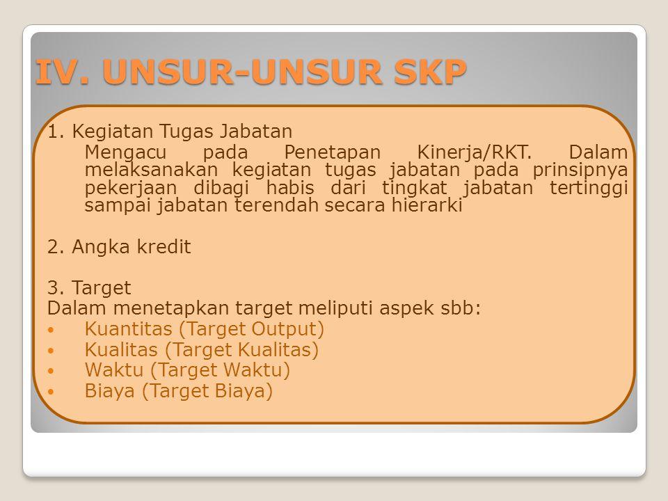 IV. UNSUR-UNSUR SKP 1. Kegiatan Tugas Jabatan