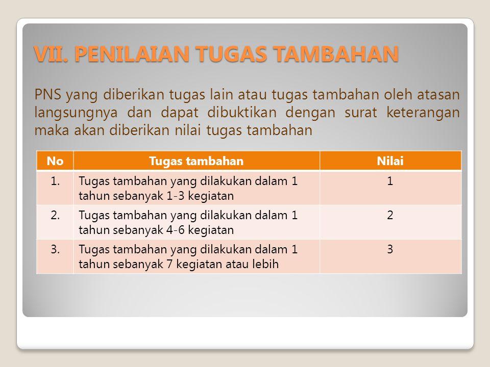 VII. PENILAIAN TUGAS TAMBAHAN