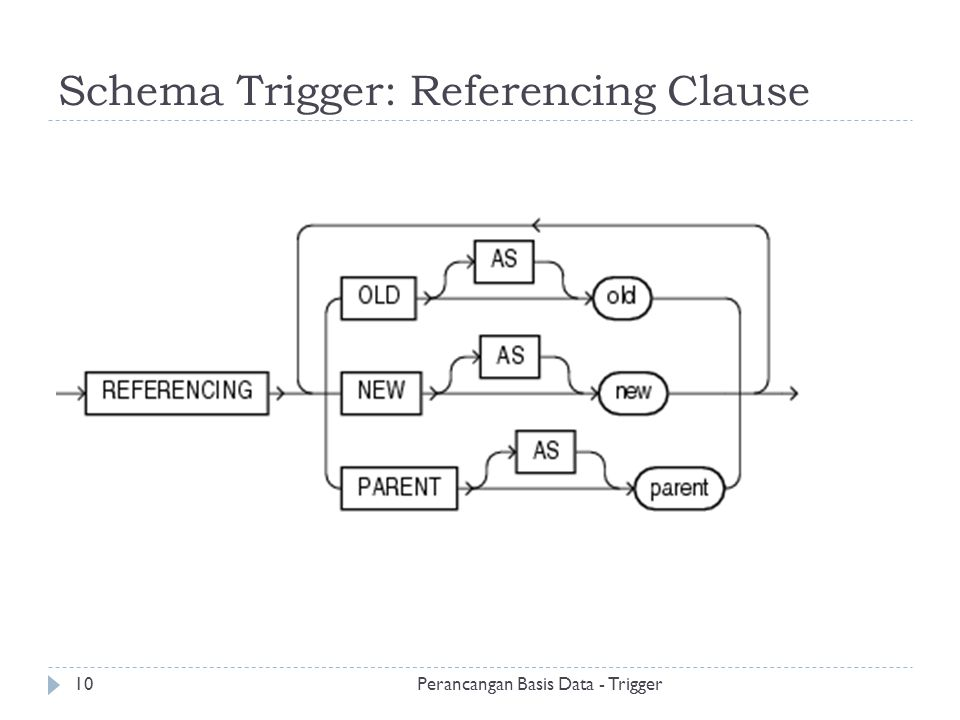 Schema Trigger: Referencing Clause